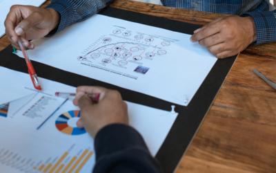 CIC – Sales Management & Marketing